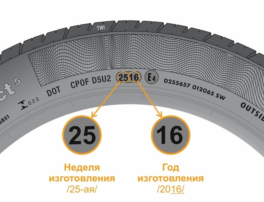 где расположена дата производства покрышки