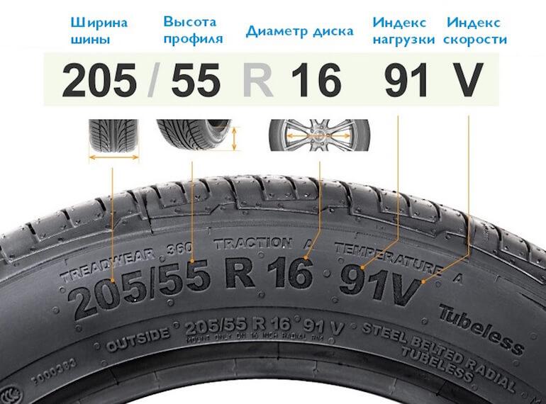 расшифровка типоразмера на боковине шины
