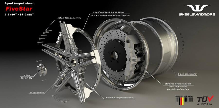фото составного автомобильного диска
